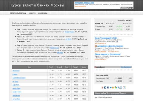 exocur.ru - Курсы валют в банках Москвы