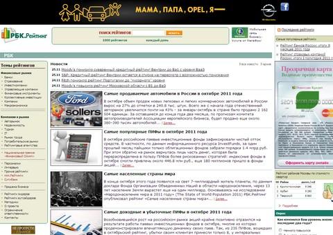 rating.rbc.ru - РБК.Рейтинг