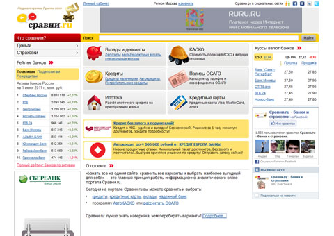 sravni.ru - информационно-аналитический портал о банках